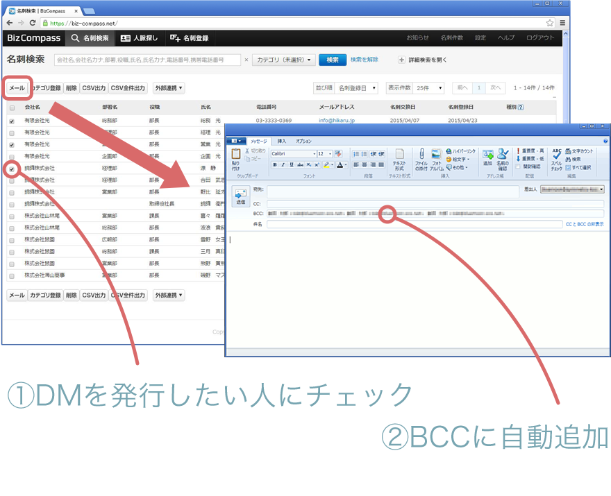①DMを発行したい人にチェック②BCCに自動追加